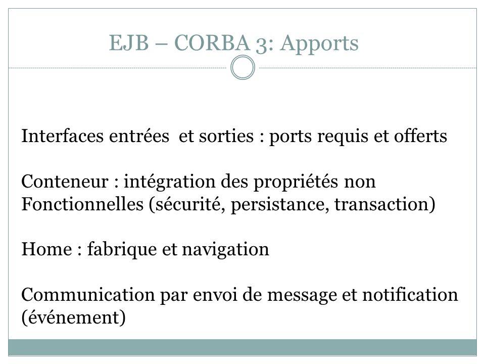 EJB – CORBA 3: Apports Interfaces entrées et sorties : ports requis et offerts. Conteneur : intégration des propriétés non.