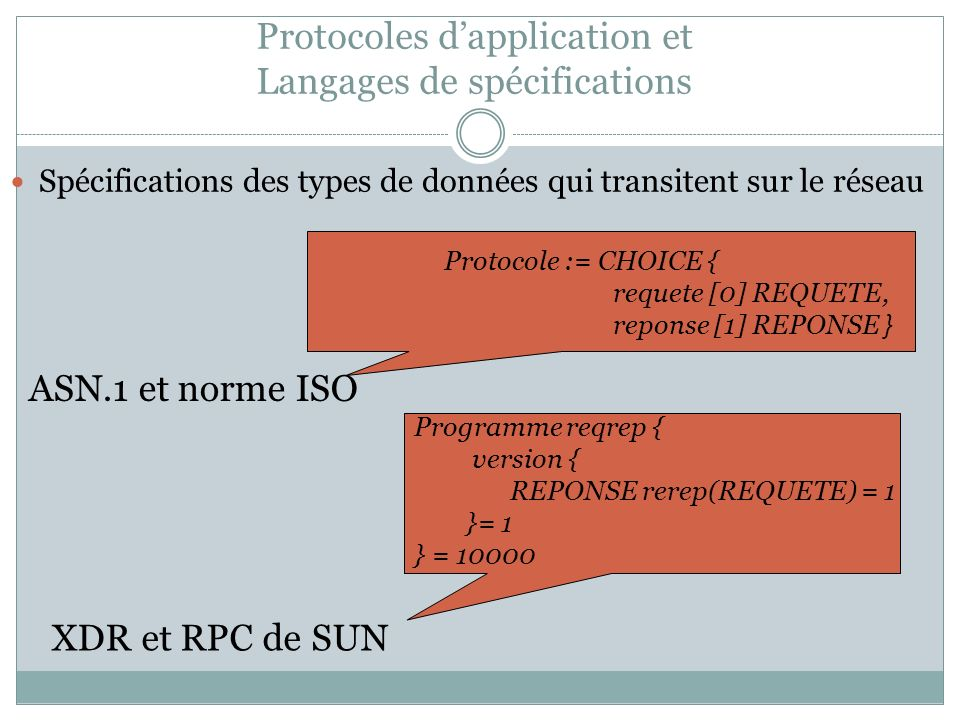 Protocoles d'application et Langages de spécifications
