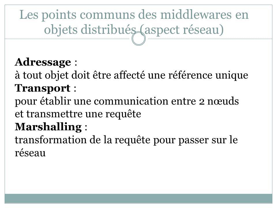 Les points communs des middlewares en objets distribués (aspect réseau)