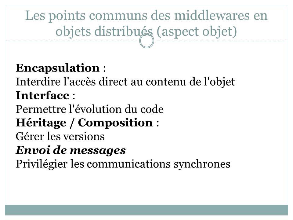 Les points communs des middlewares en objets distribués (aspect objet)