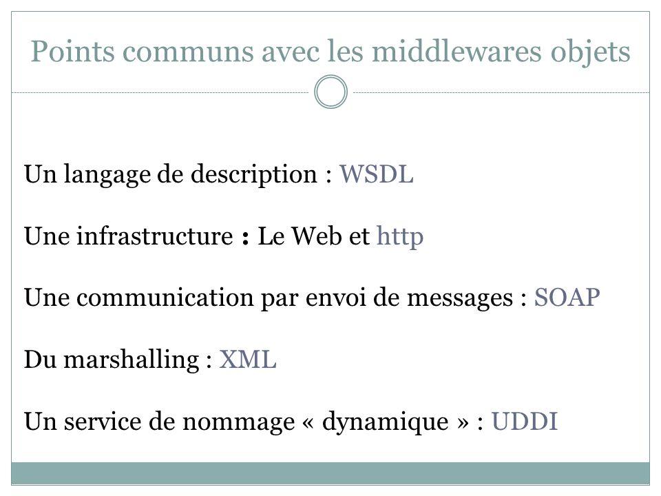 Points communs avec les middlewares objets