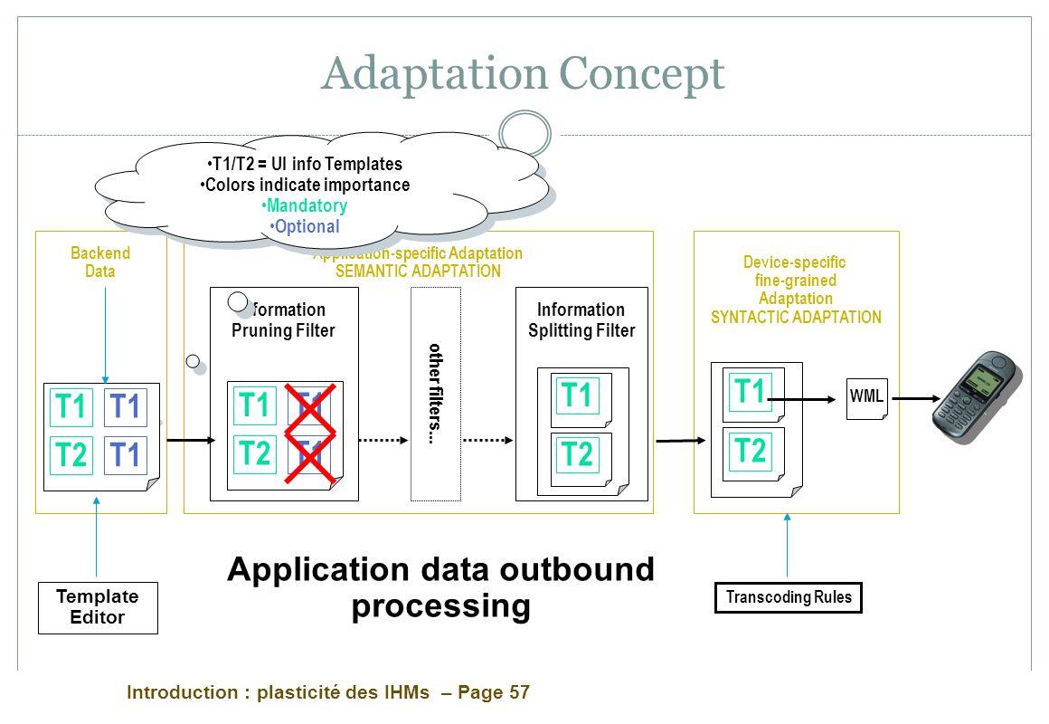 Adaptation Concept T1 T2 T1 T2 T1 T2 T1 T2