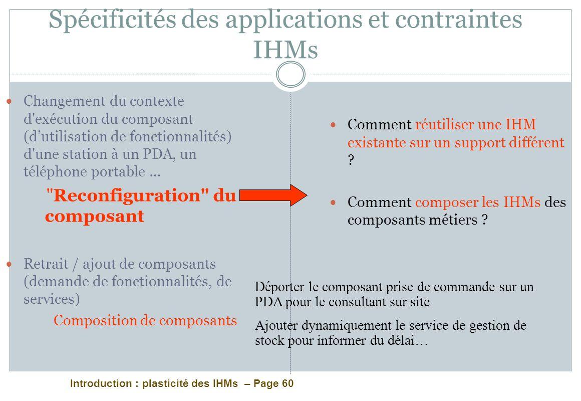 Spécificités des applications et contraintes IHMs