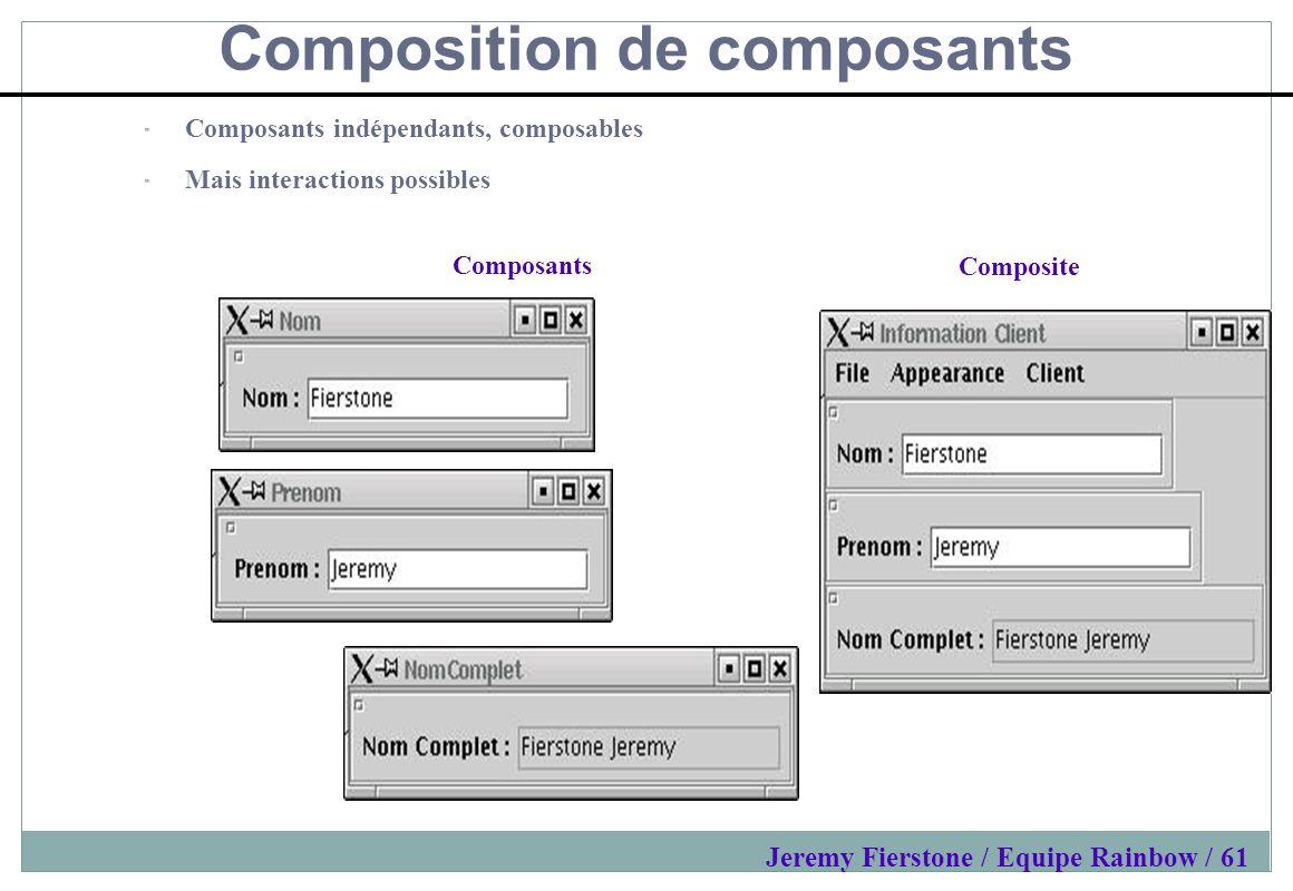 Composition de composants