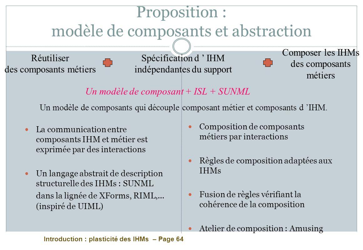 Proposition : modèle de composants et abstraction