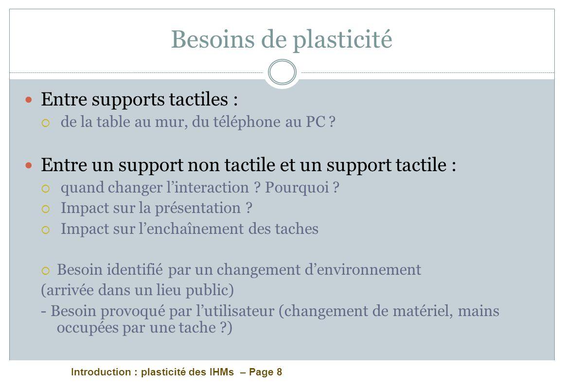 Besoins de plasticité Entre supports tactiles :