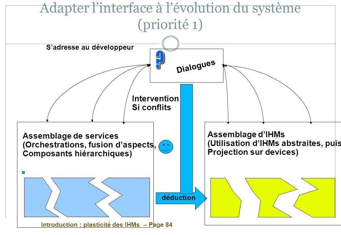 Adapter l'interface à l'évolution du système (priorité 1)