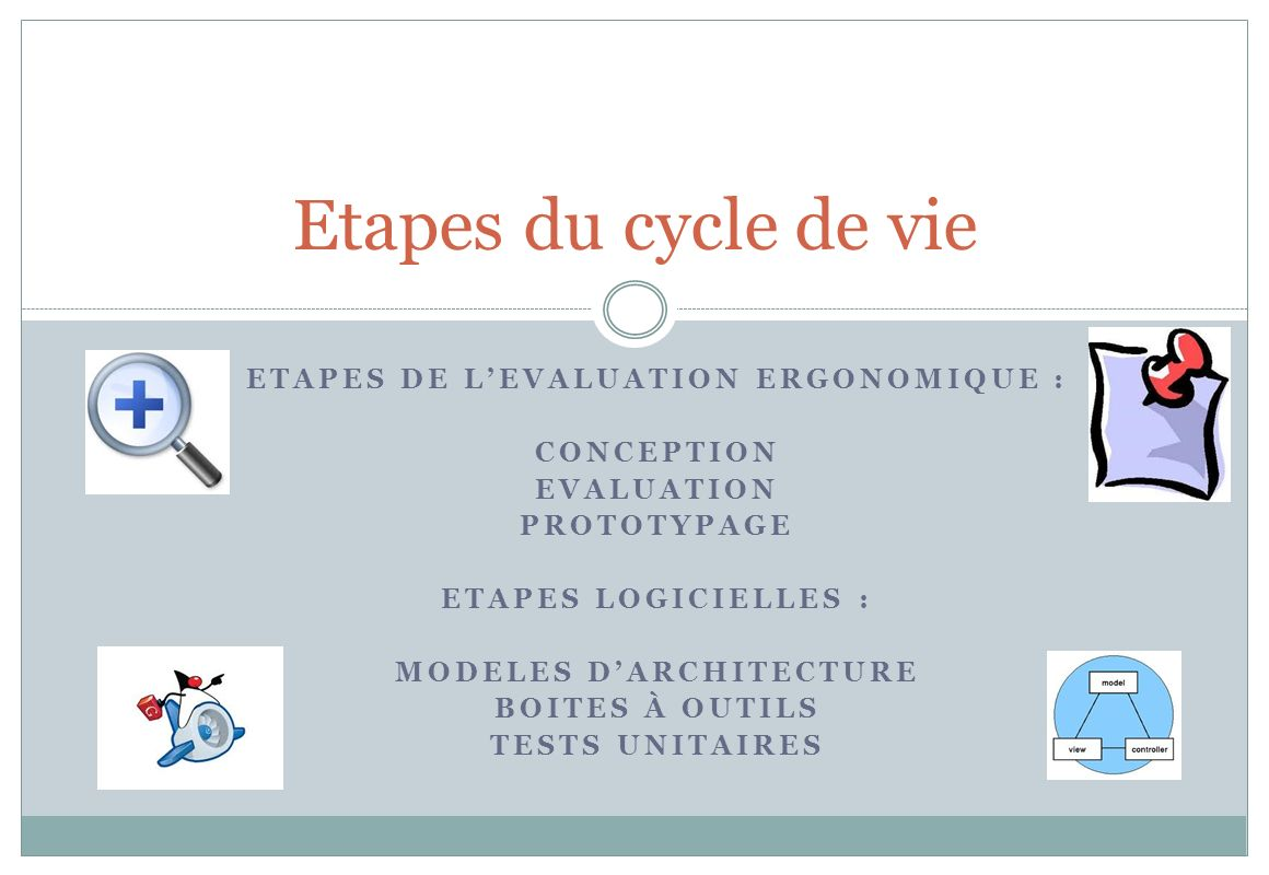 Etapes de l'evaluation ergonomique : Modeles d'architecture