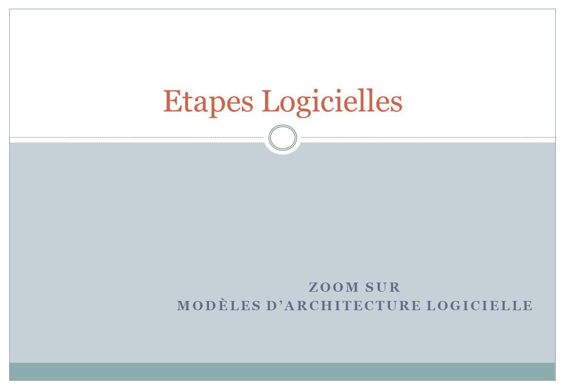 Zoom sur Modèles d'Architecture Logicielle