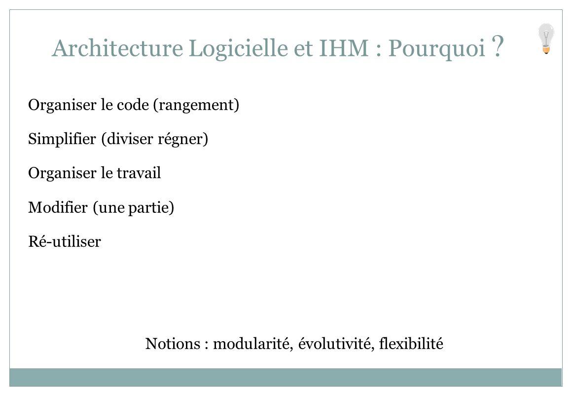 Conception et evaluation d ihm pourquoi comment ppt for Architecture logicielle exemple