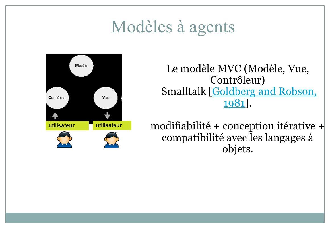 Modèles à agents Le modèle MVC (Modèle, Vue, Contrôleur)