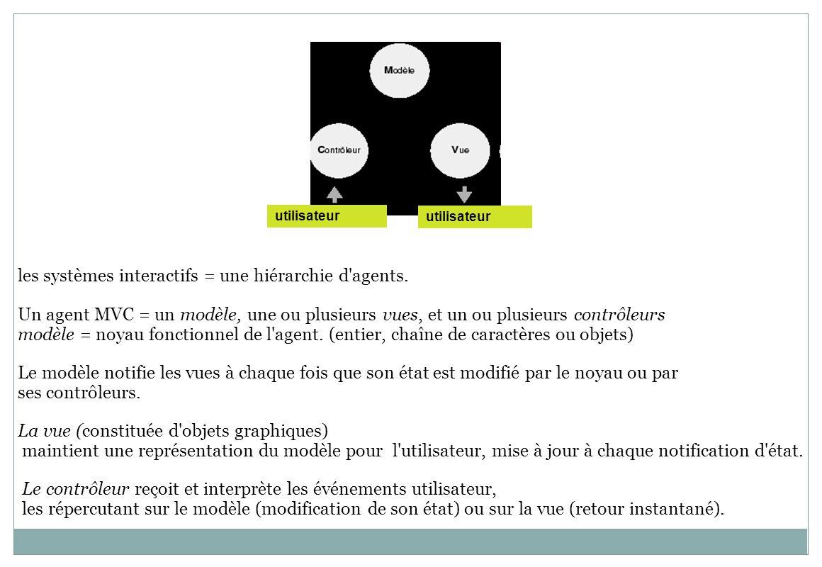 les systèmes interactifs = une hiérarchie d agents.