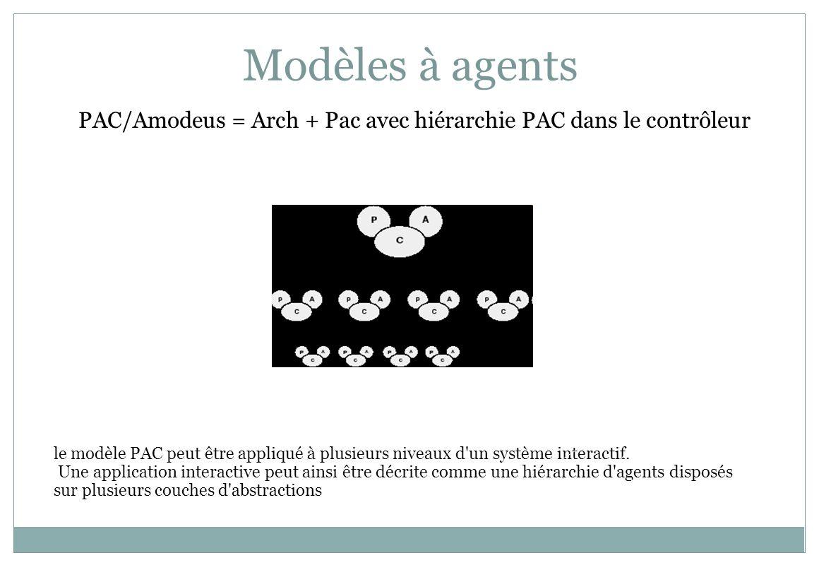 Modèles à agents PAC/Amodeus = Arch + Pac avec hiérarchie PAC dans le contrôleur. PAC. PAC.
