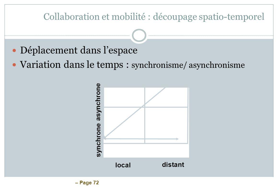 Collaboration et mobilité : découpage spatio-temporel
