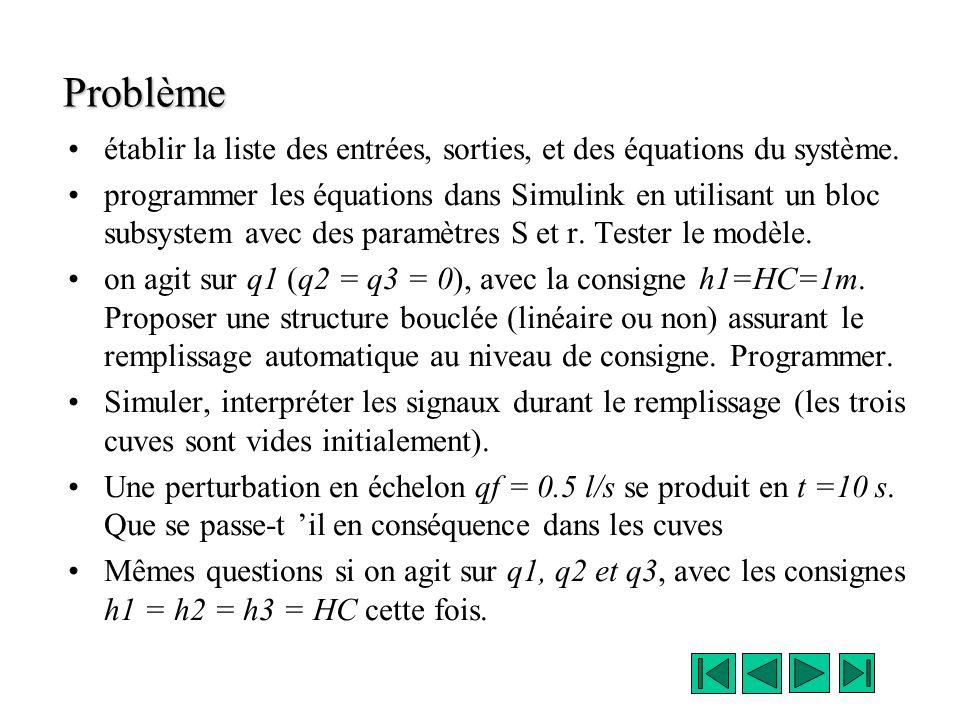 Problèmeétablir la liste des entrées, sorties, et des équations du système.
