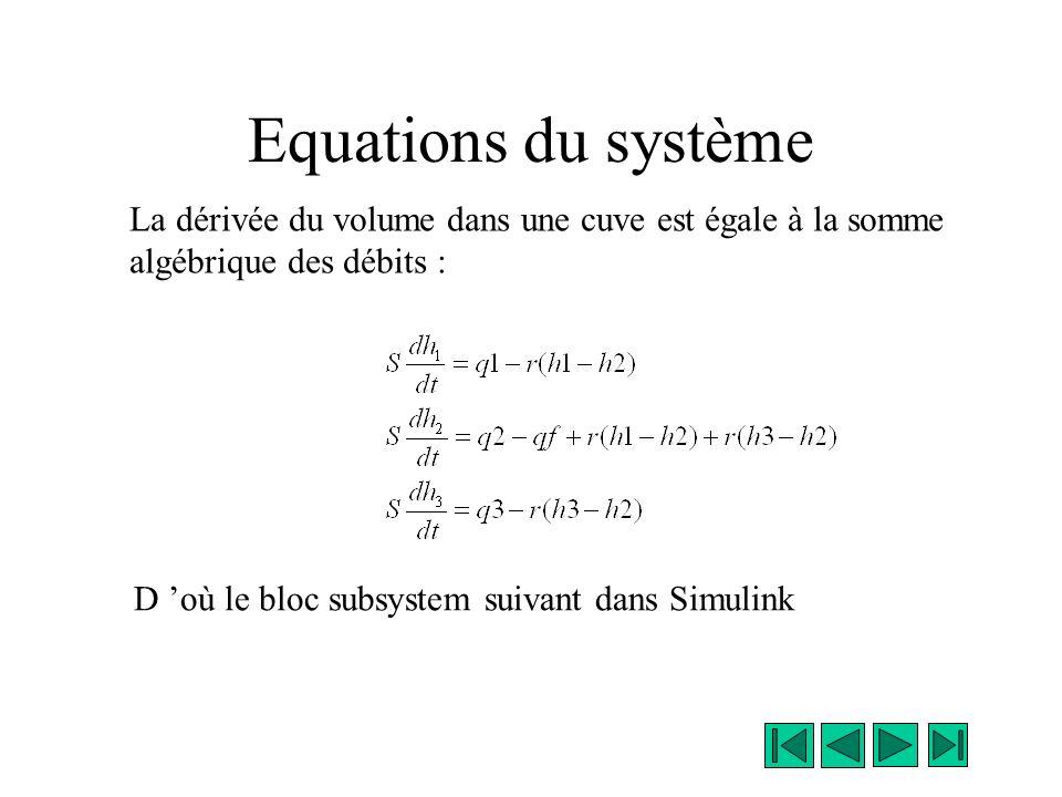 Equations du systèmeLa dérivée du volume dans une cuve est égale à la somme. algébrique des débits :