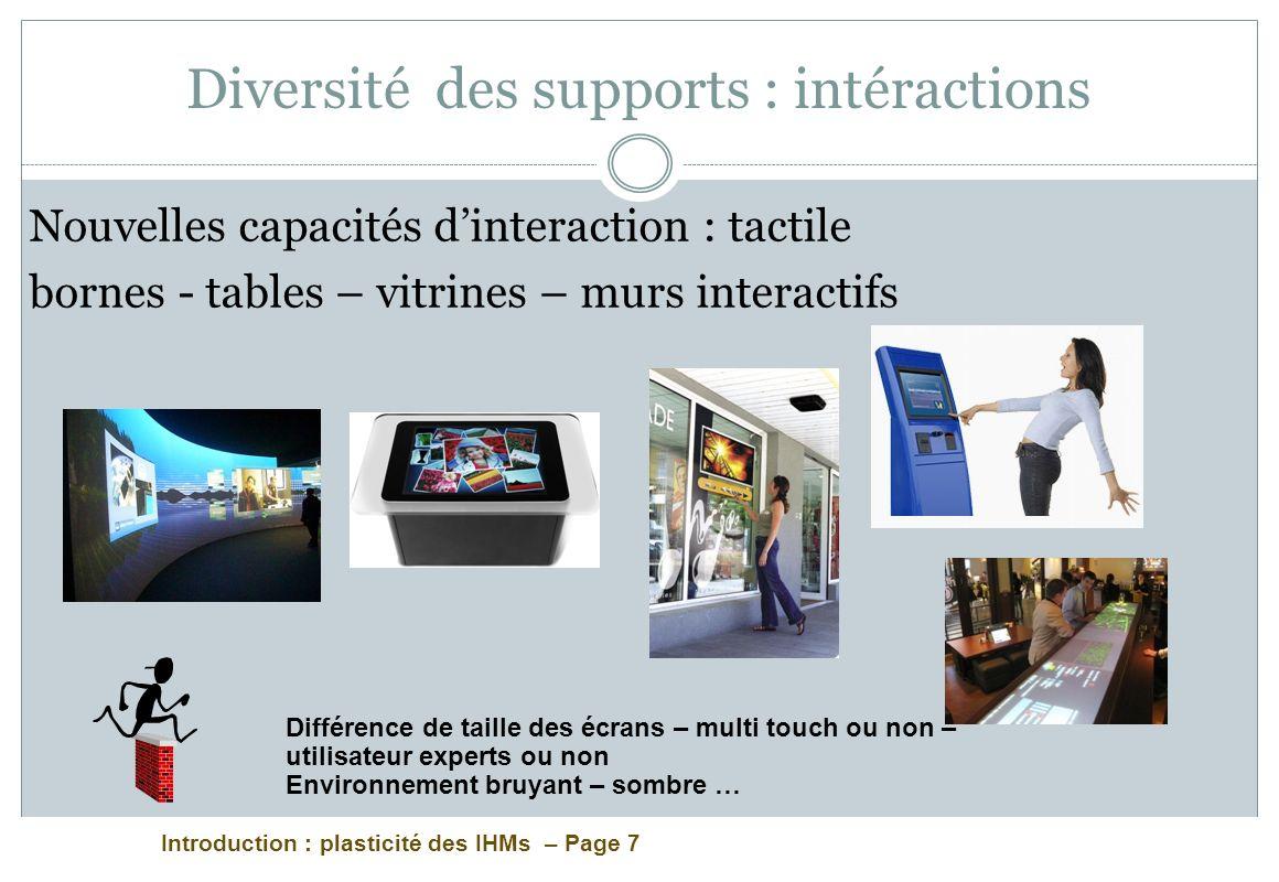 Diversité des supports : intéractions