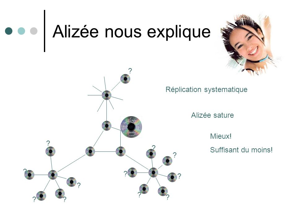 Alizée nous explique Réplication systematique Alizée sature Mieux!