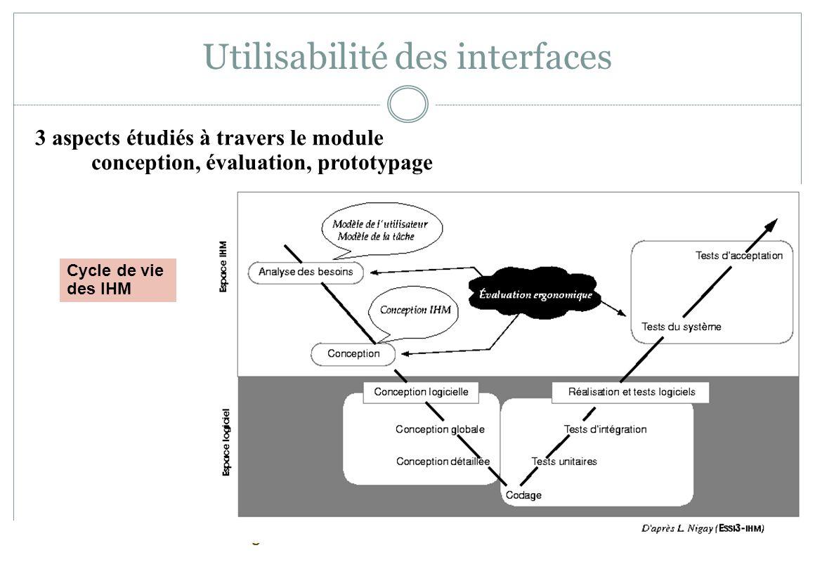 Utilisabilité des interfaces