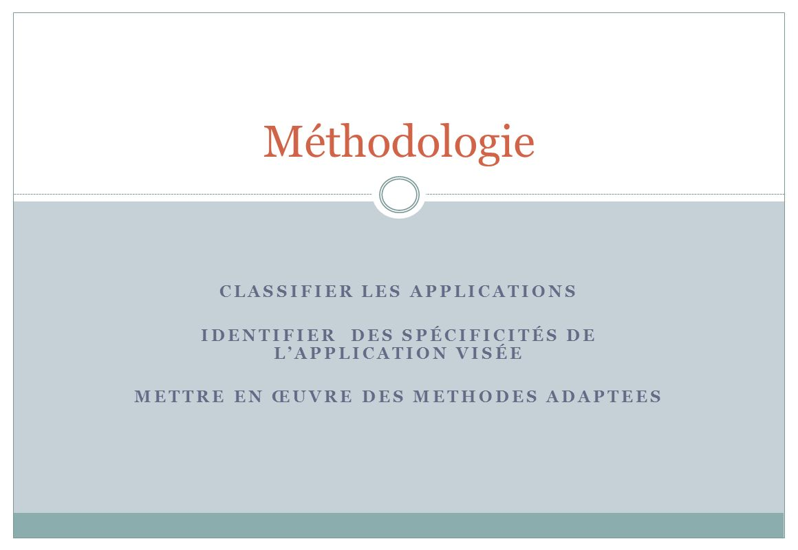 Méthodologie ClassifiER Les applications