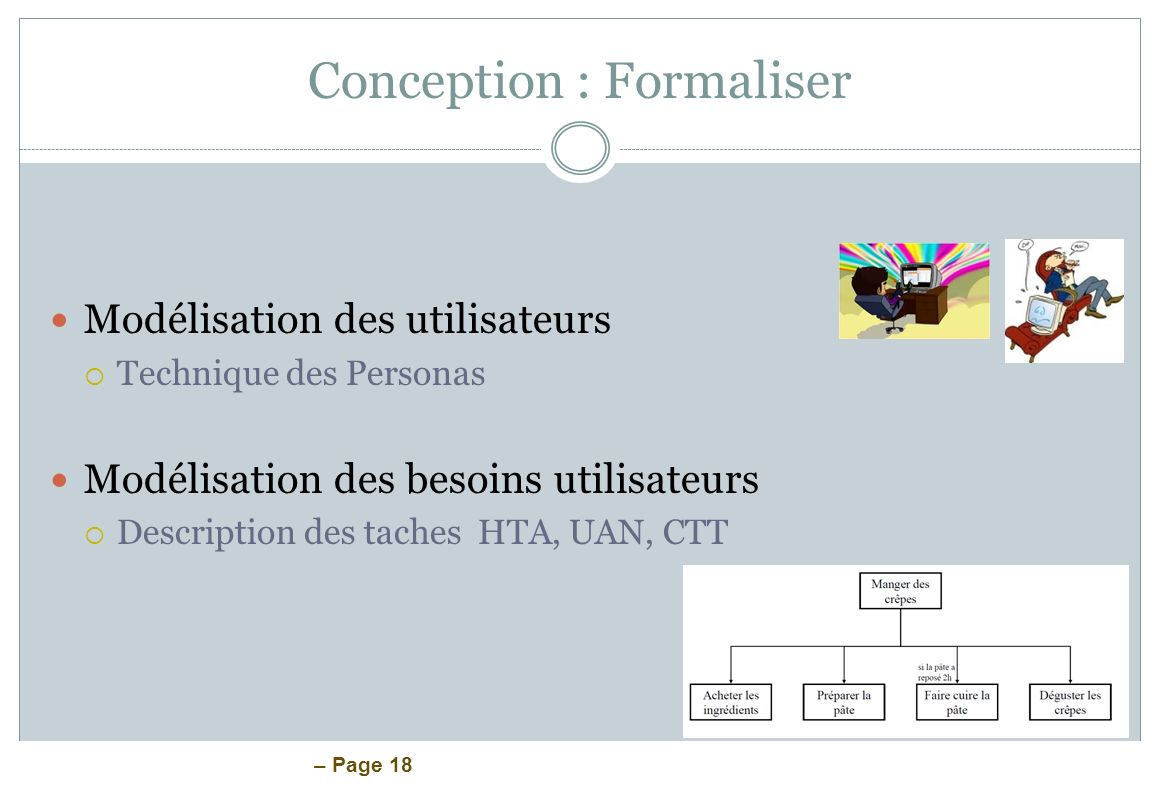 Conception : Formaliser