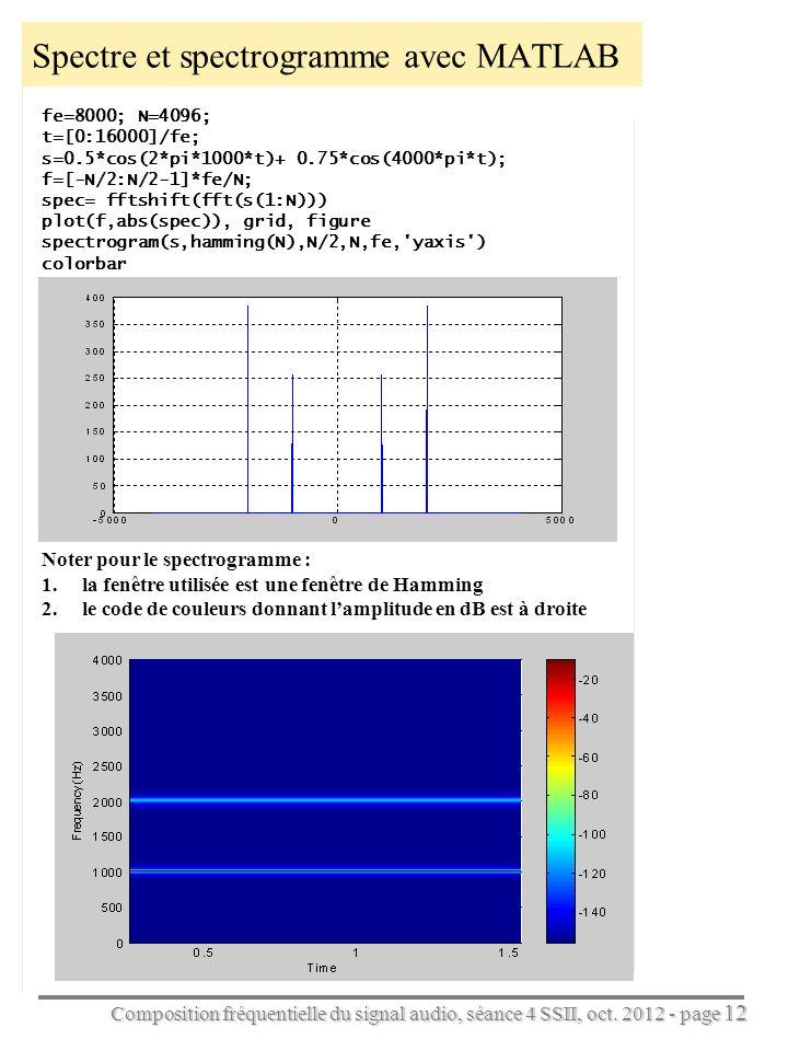 Spectre et spectrogramme avec MATLAB