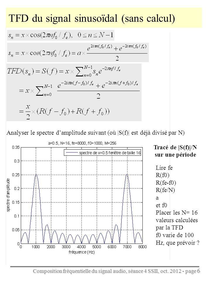 TFD du signal sinusoïdal (sans calcul)