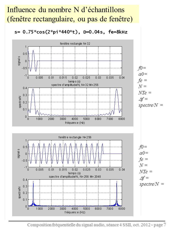 Influence du nombre N d'échantillons (fenêtre rectangulaire, ou pas de fenêtre)