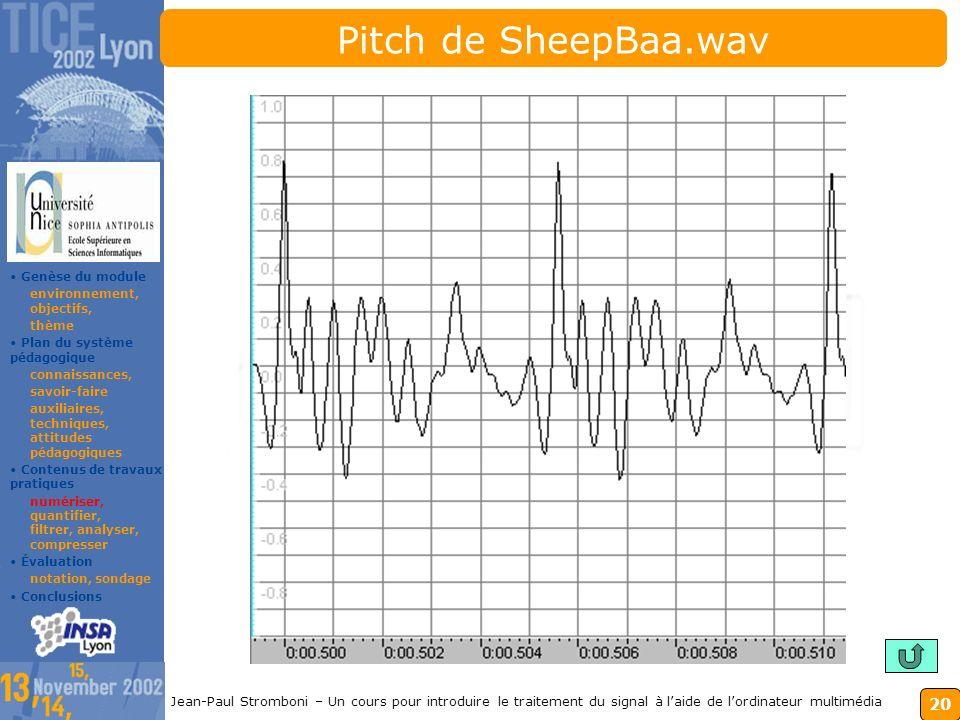 Pitch de SheepBaa.wav Genèse du module. environnement, objectifs, thème. Plan du système pédagogique.