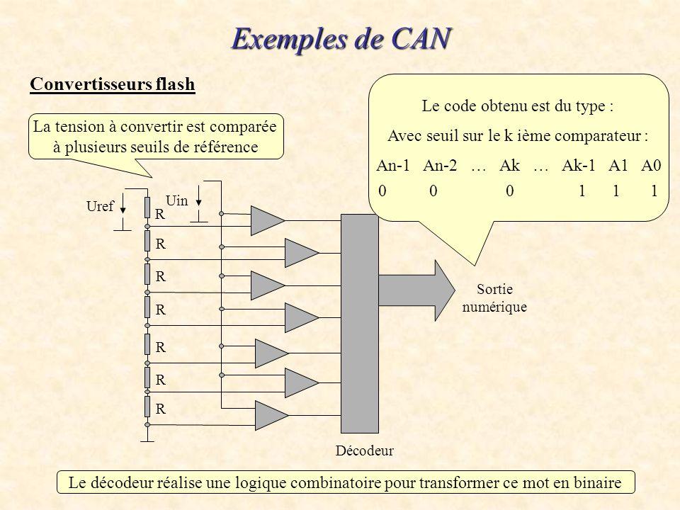 Exemples de CAN Convertisseurs flash Le code obtenu est du type :