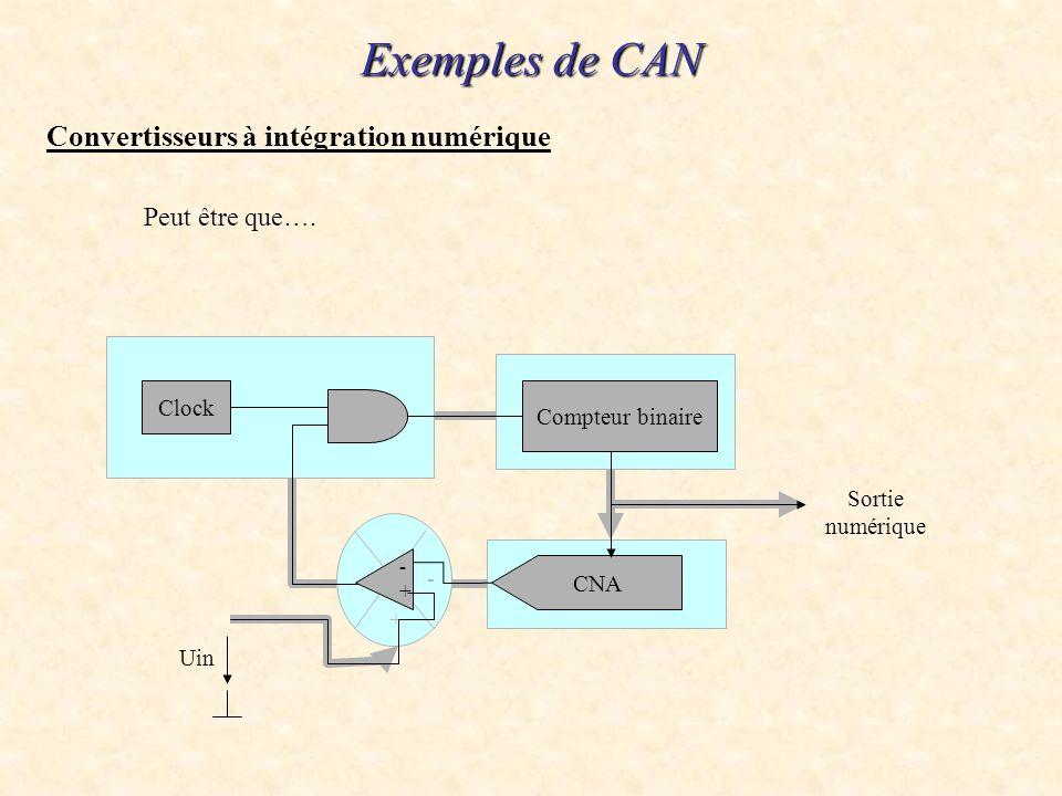 Exemples de CAN Convertisseurs à intégration numérique Peut être que….