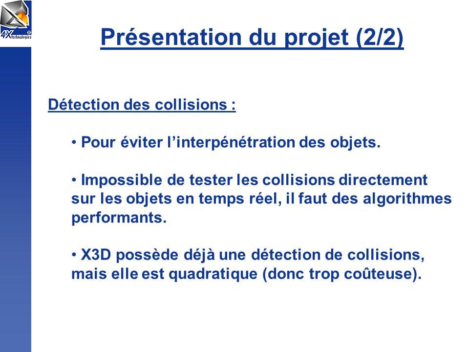 Présentation du projet (2/2)