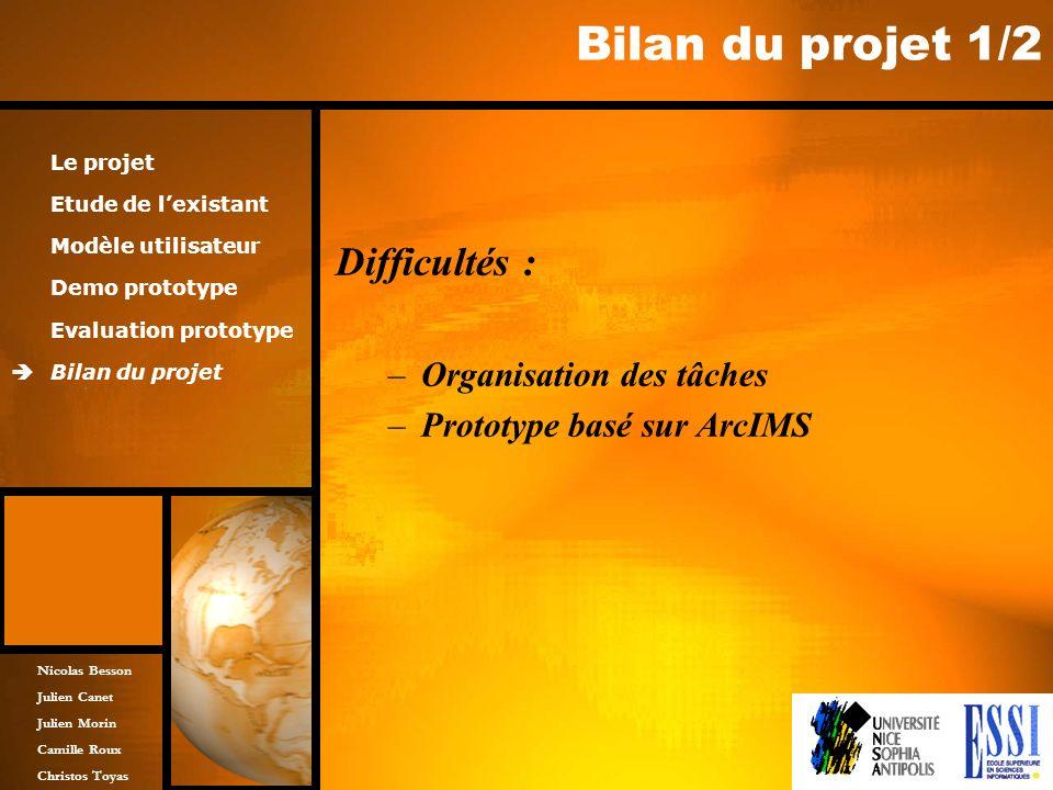 Bilan du projet 1/2 Difficultés : Organisation des tâches
