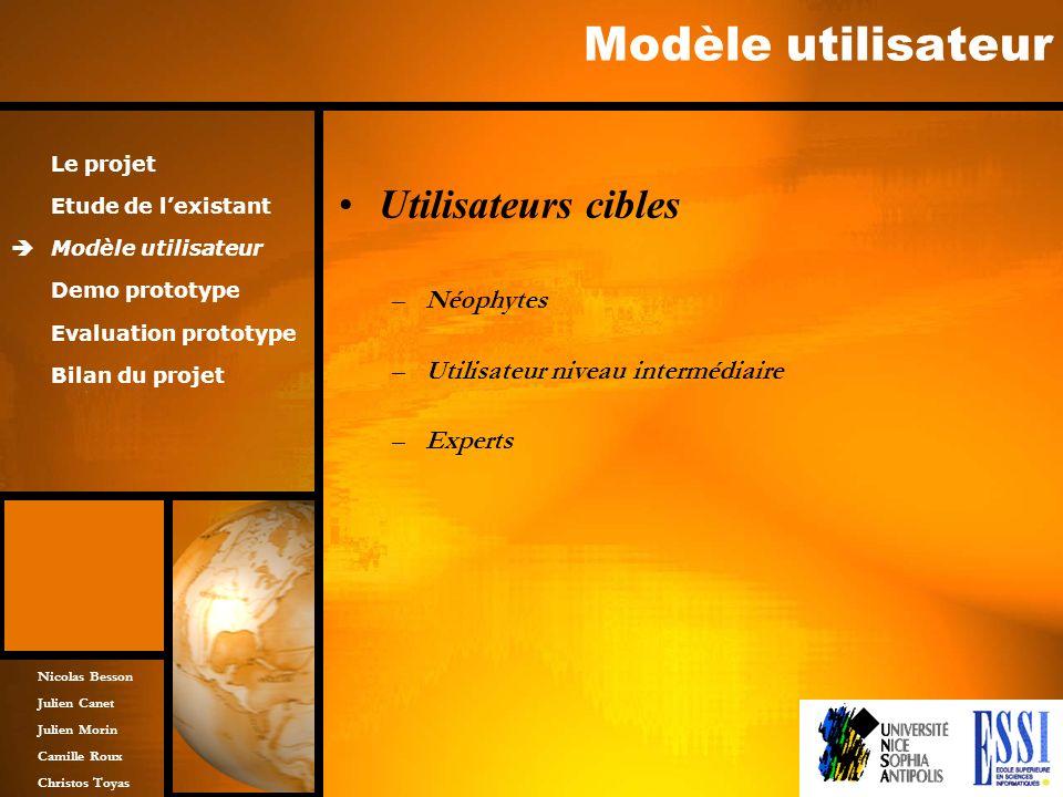 Modèle utilisateur Utilisateurs cibles Néophytes