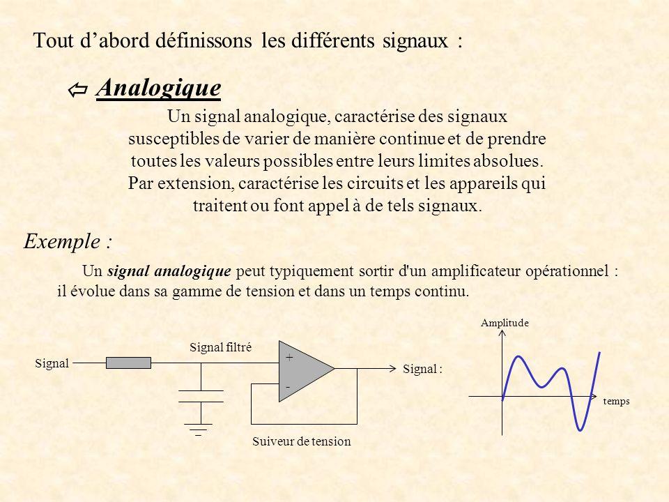 Tout d'abord définissons les différents signaux :