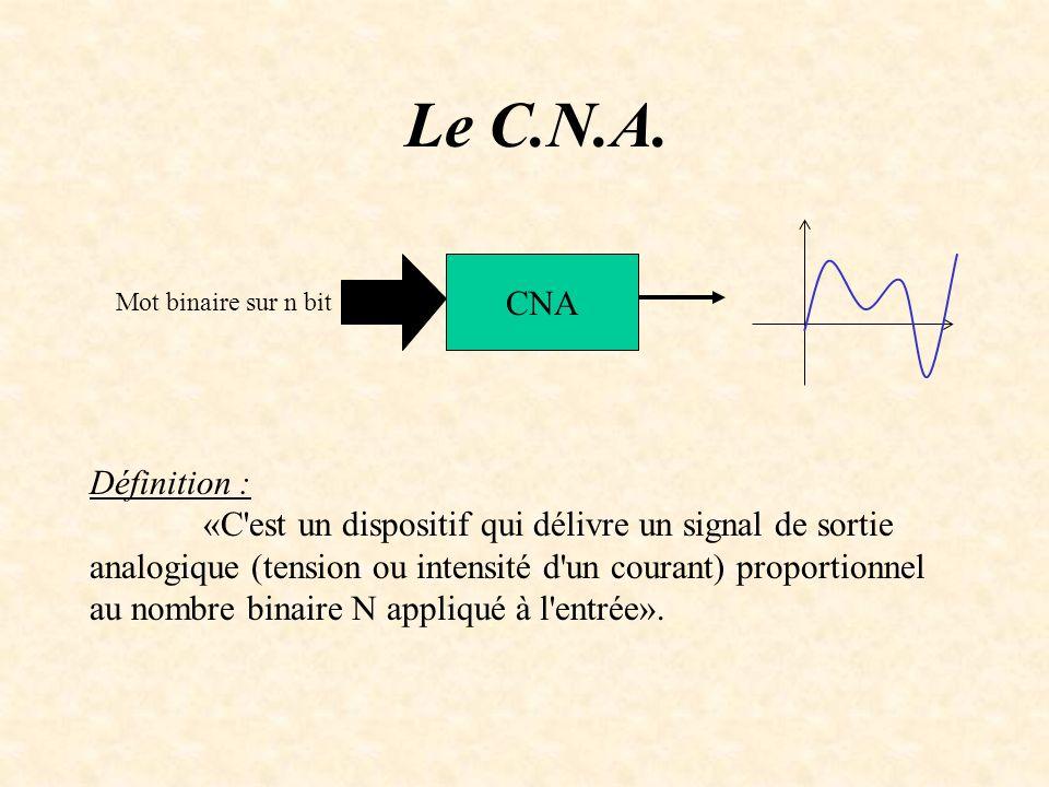 Le C.N.A. CNA. Mot binaire sur n bit. Définition :