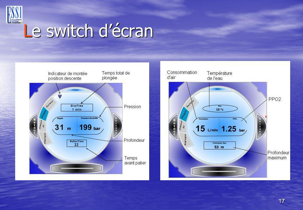 Le switch d'écran