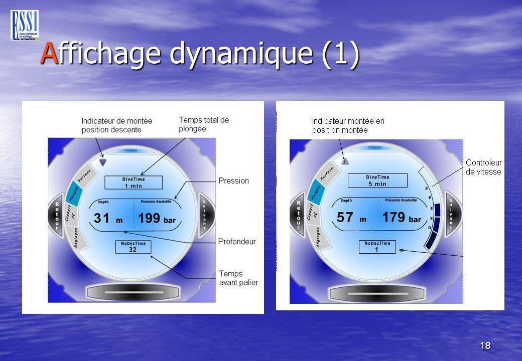 Affichage dynamique (1)