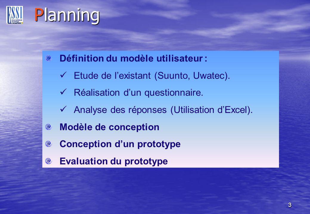 Planning Définition du modèle utilisateur :