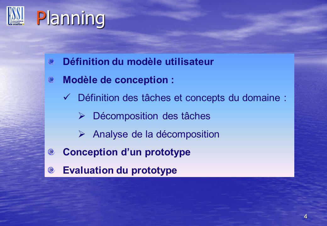 Planning Définition du modèle utilisateur Modèle de conception :