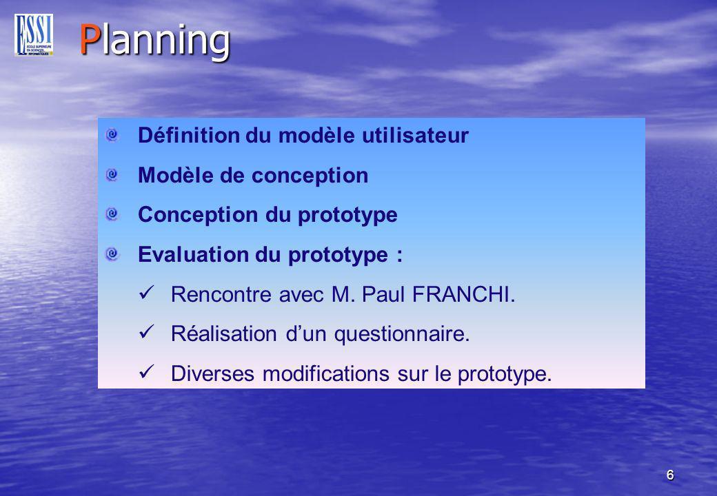 Planning Définition du modèle utilisateur Modèle de conception