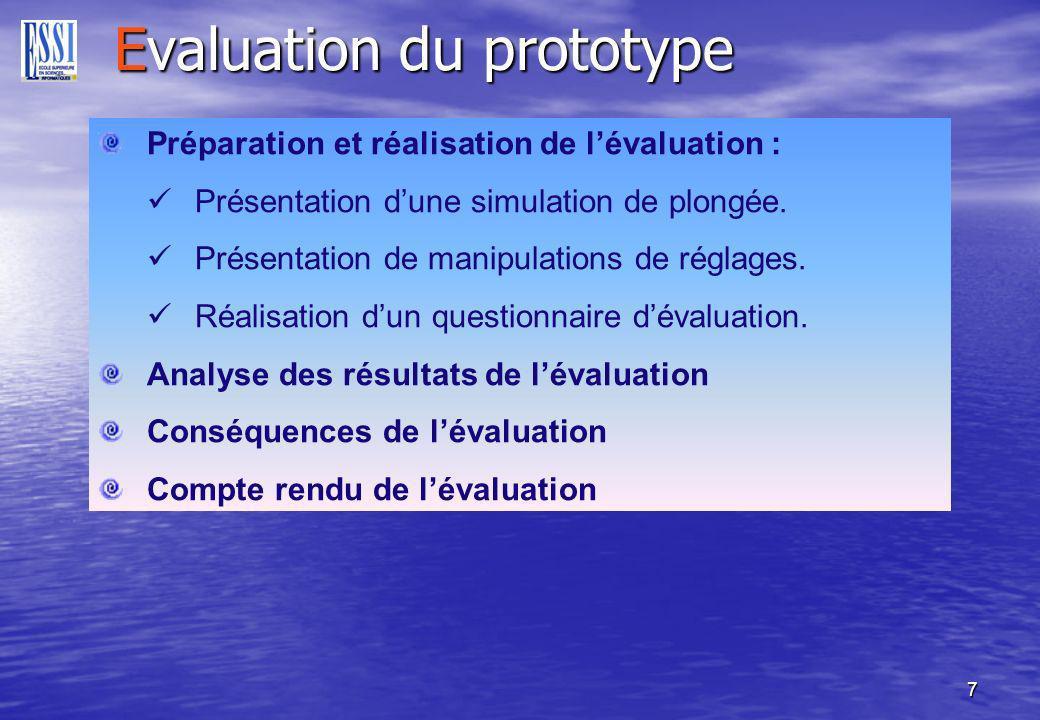 Evaluation du prototype