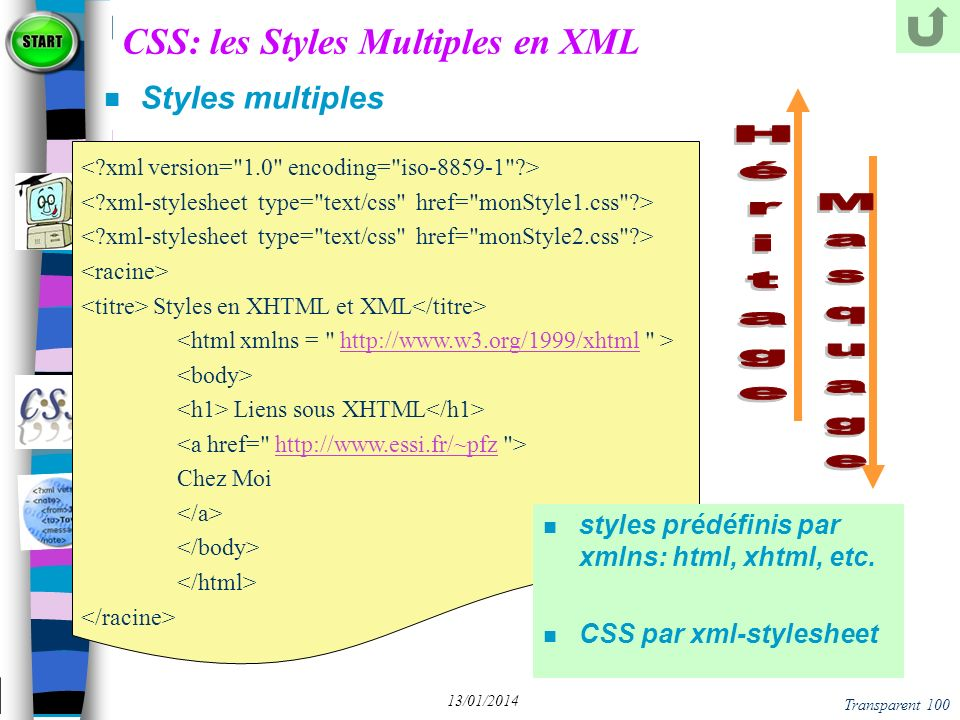 CSS: les Styles Multiples en XML
