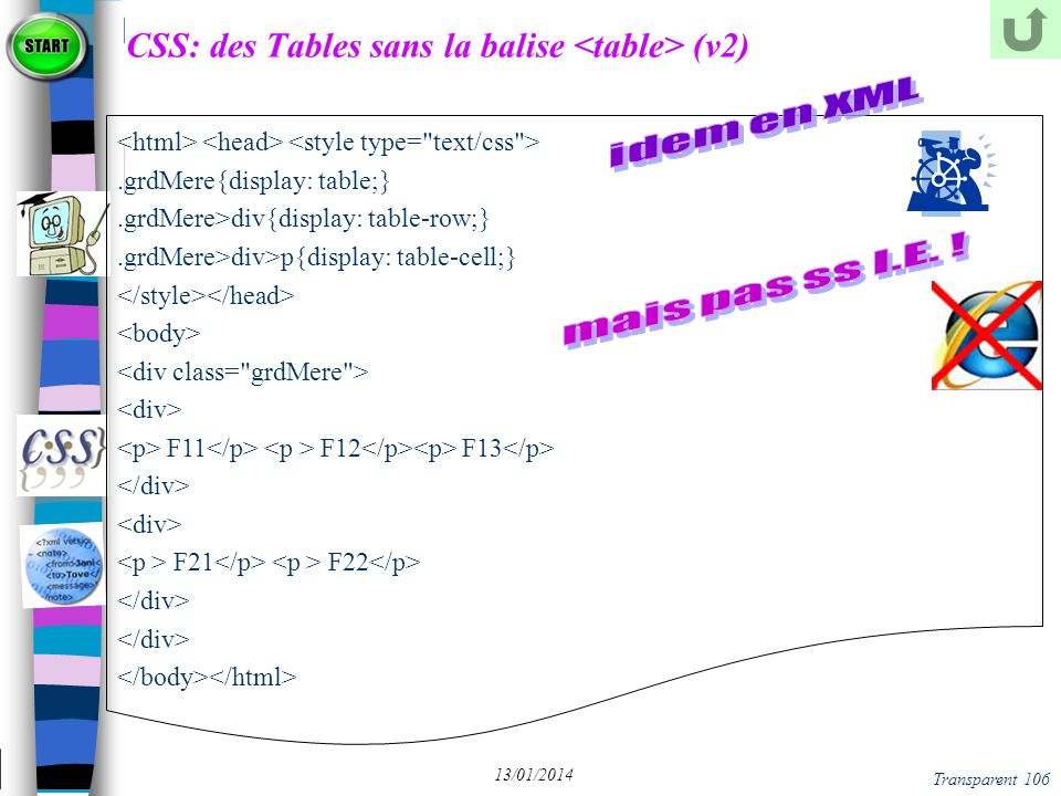 CSS: des Tables sans la balise <table> (v2)