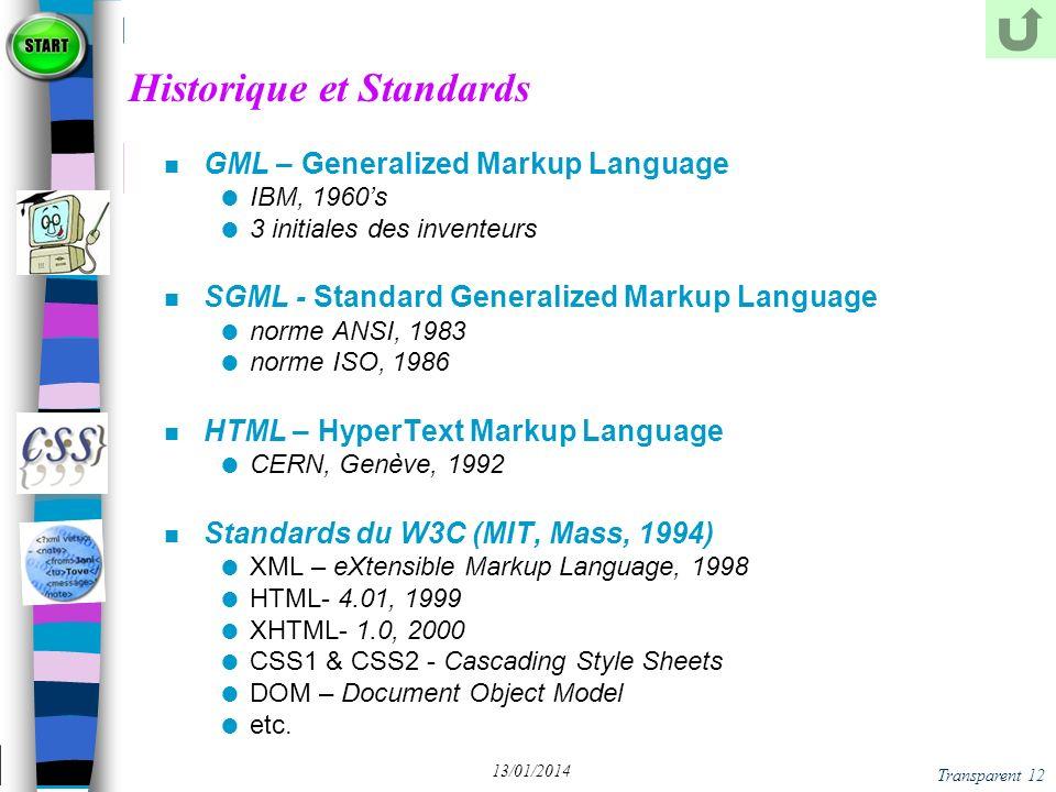 Historique et Standards