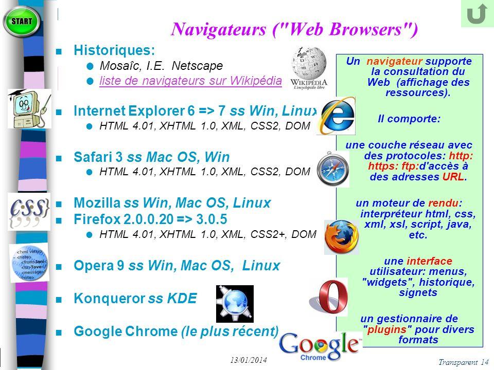 Navigateurs ( Web Browsers )