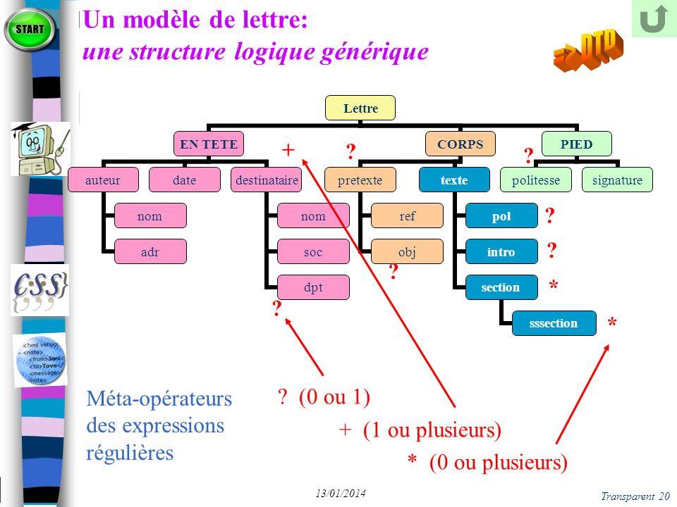Un modèle de lettre: une structure logique générique