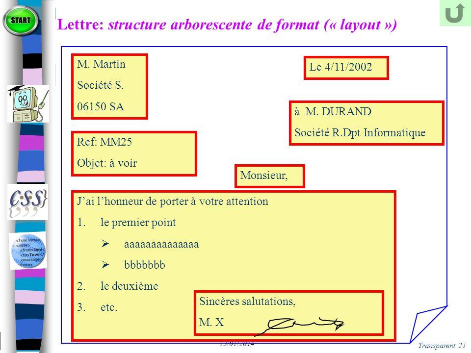 Lettre: structure arborescente de format (« layout »)
