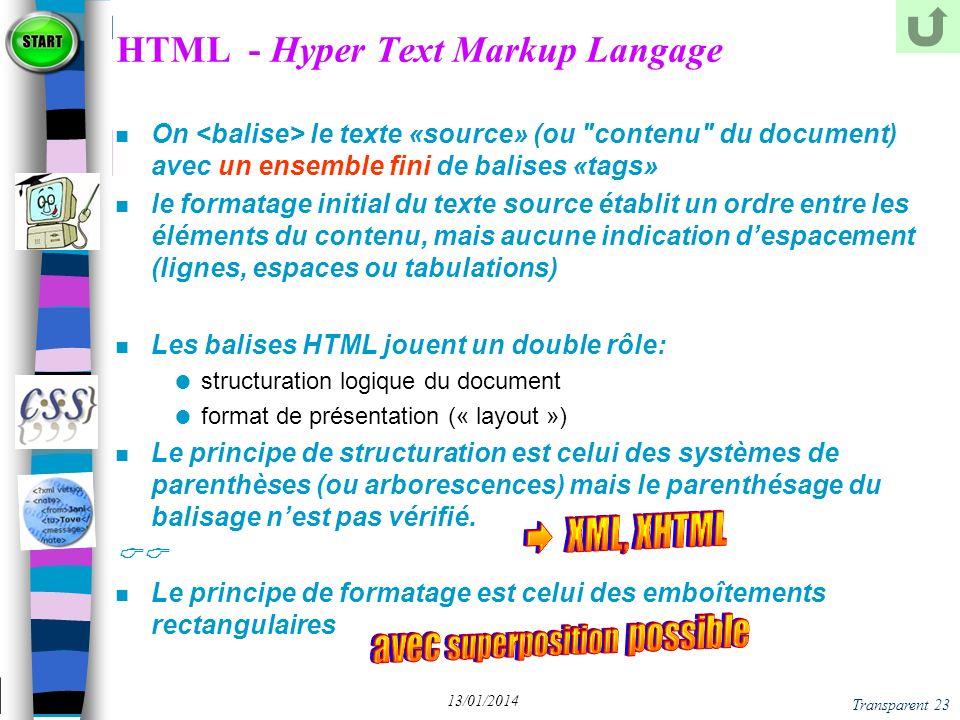 HTML - Hyper Text Markup Langage