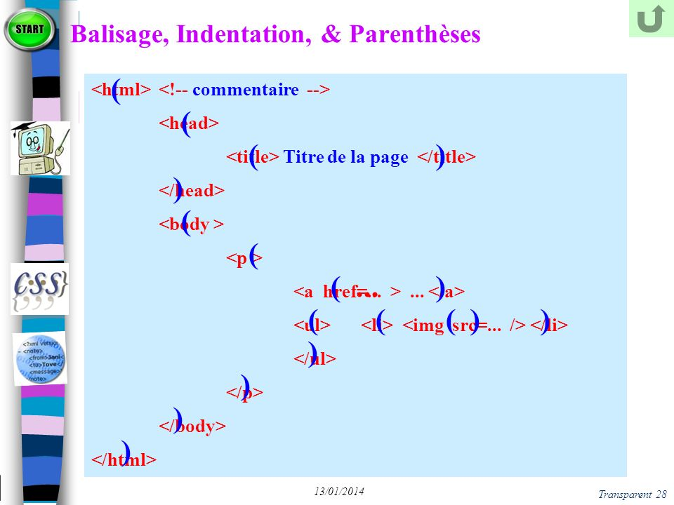 Balisage, Indentation, & Parenthèses